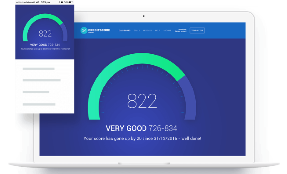 Get Your Credit Score | 100% Free, Easy and Online!